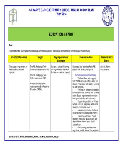 school annual action plan