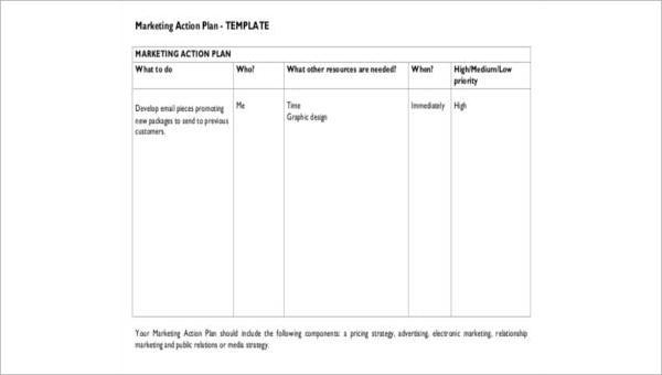 38+ Free Action Plan Samples | Sample Templates