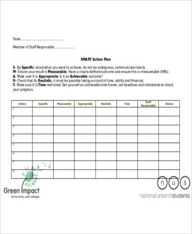 smart action plan template - Acur.lunamedia.co
