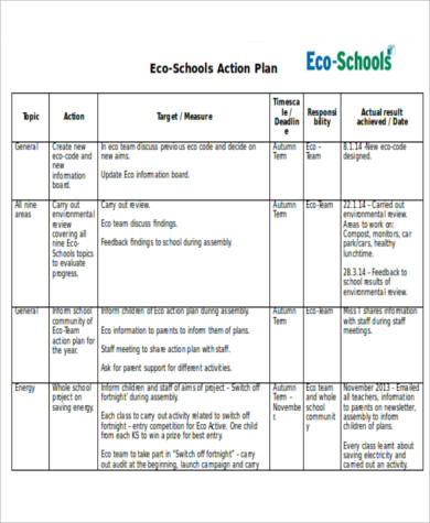 eco schools action plan doc