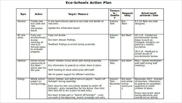 Sample Work Plan | Sample Action Plan In Word 34 Examples In Word