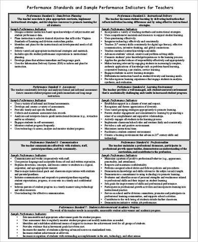 preformance action plan for teacher