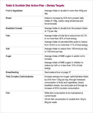 diet eating action plan pdf