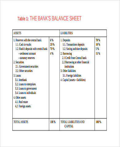Simple Balance Sheet   Examples In Word Pdf