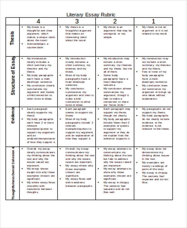 ap literature essay rubric college board To score the new sat essay, scorers will use this rubric, which describes characteristics shared by essays earning the same score point in each category.