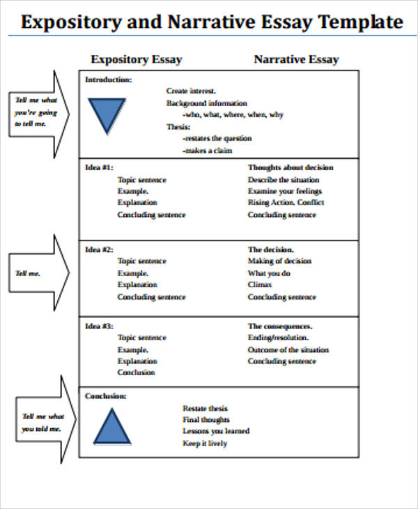 sample essay narrative Still, it is useful to look at those elements that make up a good narrative and know how to apply what we learn toward making our essays as dramatic as possible whenever that is appropriate review, also, the elements of the personal essay, as the personal essay and the narrative essay have much in common.