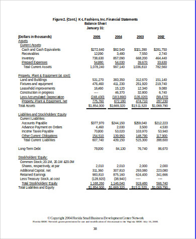 Attractive Equity Nonprofit Balance Sheet