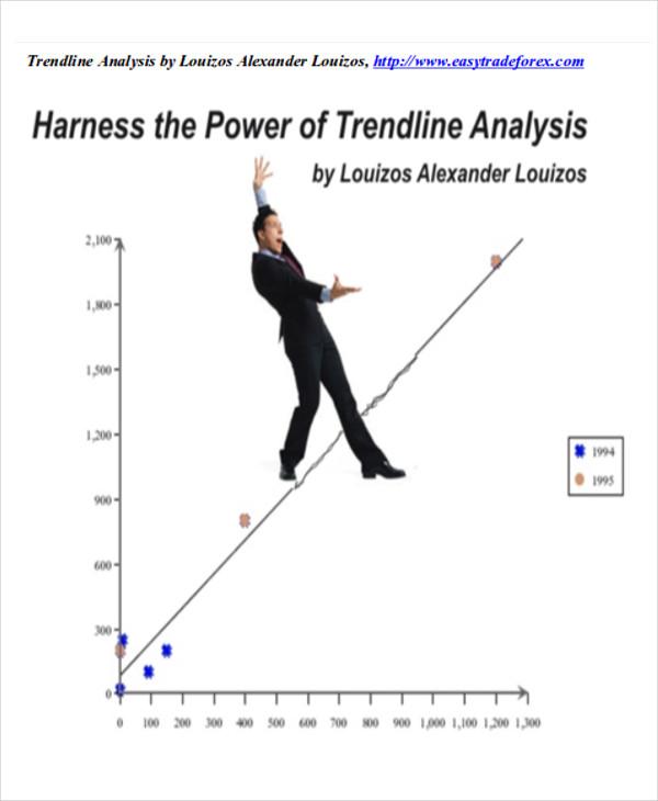 trend line analysis example