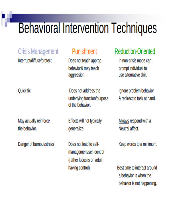 Lovely Behavior Intervention Plan Sample