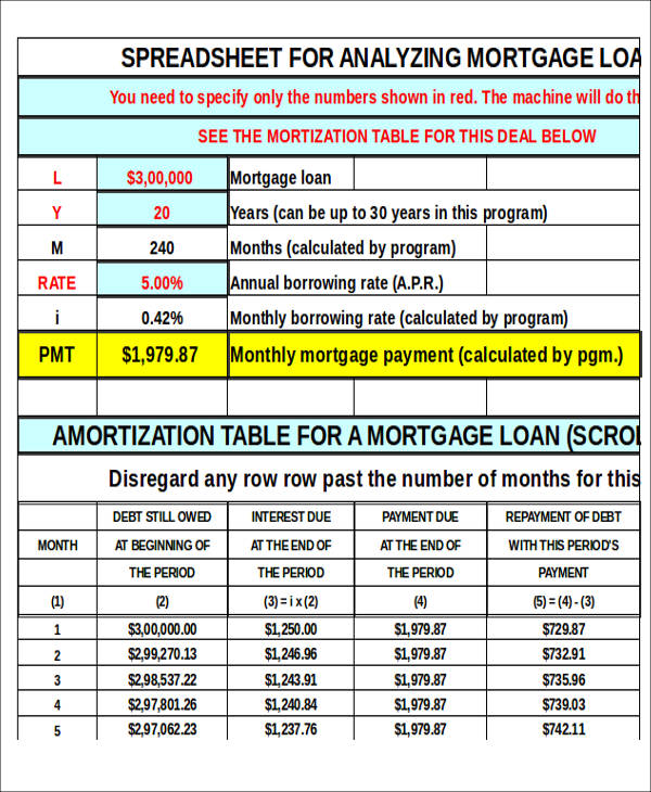 amortization table spreadsheet excel