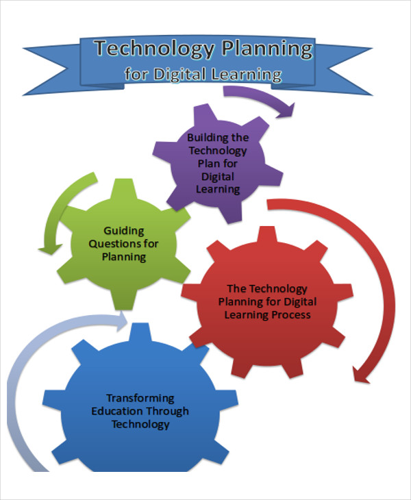 technology implementation Technology implementation plan reading and writing hybrid courses abstract the 21st century has brought to light the need to assimilate technology beyond the classroom walls.