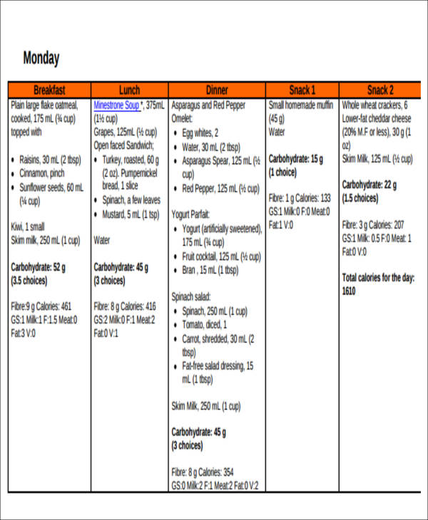 diabetic menu planner pdf