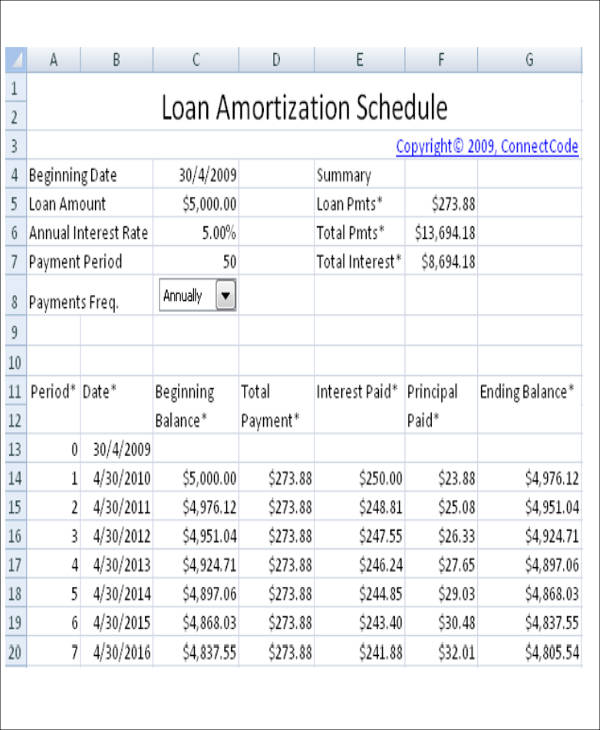 sample loan amortization table