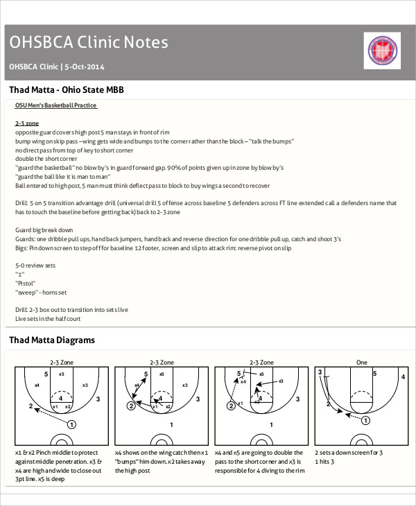 basketball clinic note