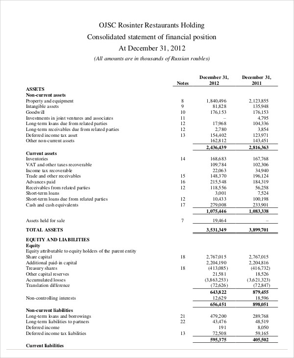 restaurant financial statement