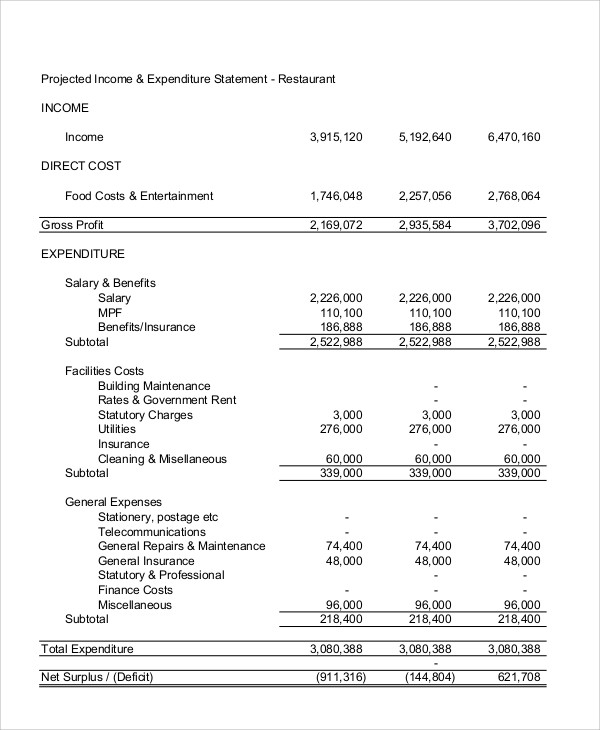 restaurant income statement