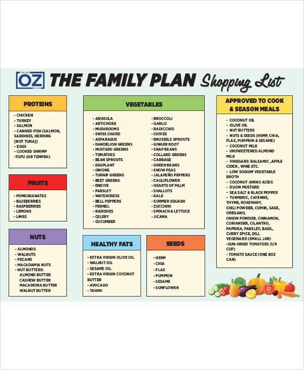 family plan shopping list