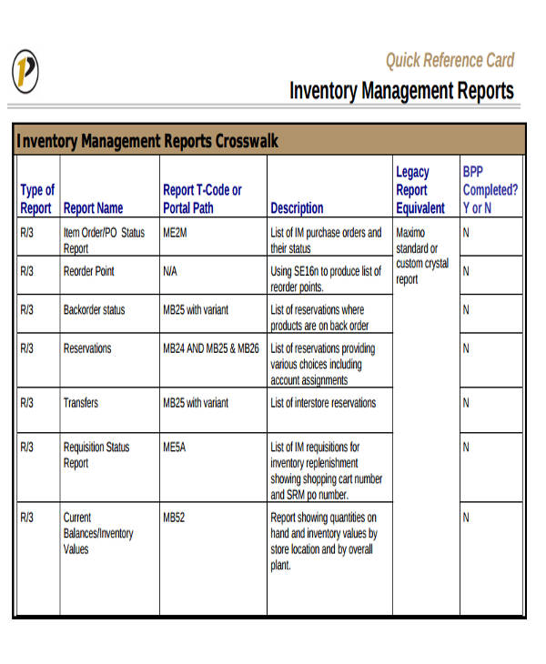 Sample Inventory Report  Free Sample Example Format Download