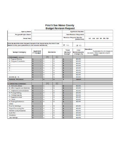 general budget request form