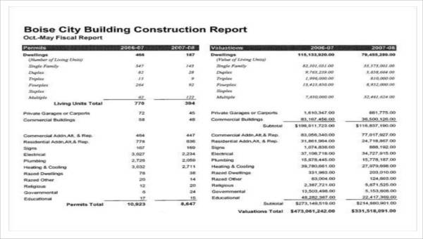 16 sample construction report free sample example format download