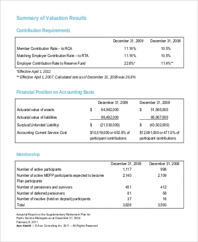 supplementary valuation report