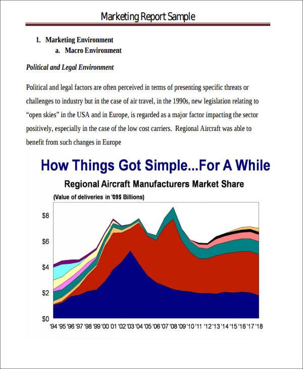 marketing audit report example