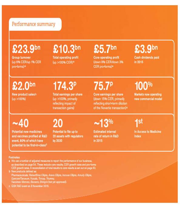 sample annual marketing report