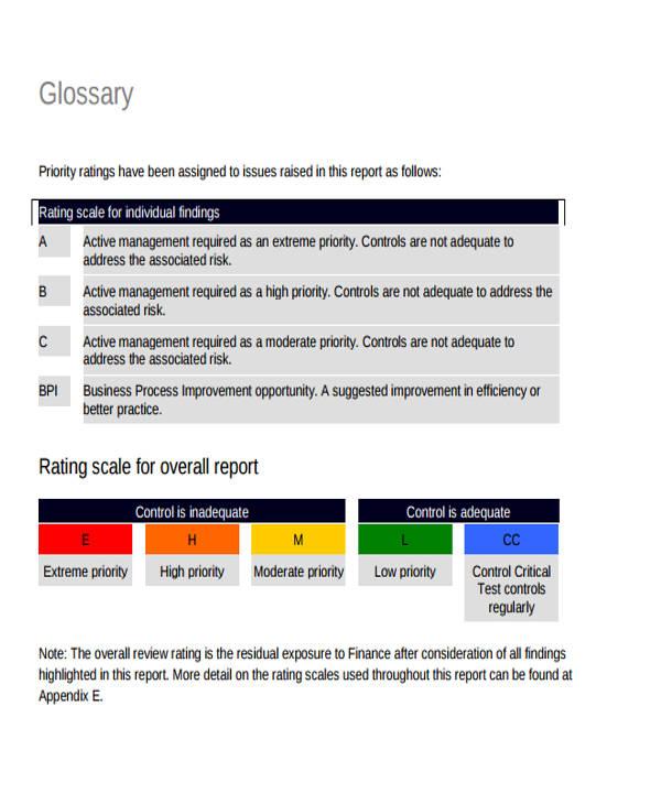internal audit report ratings