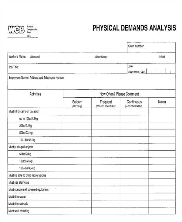 job demands analysis report