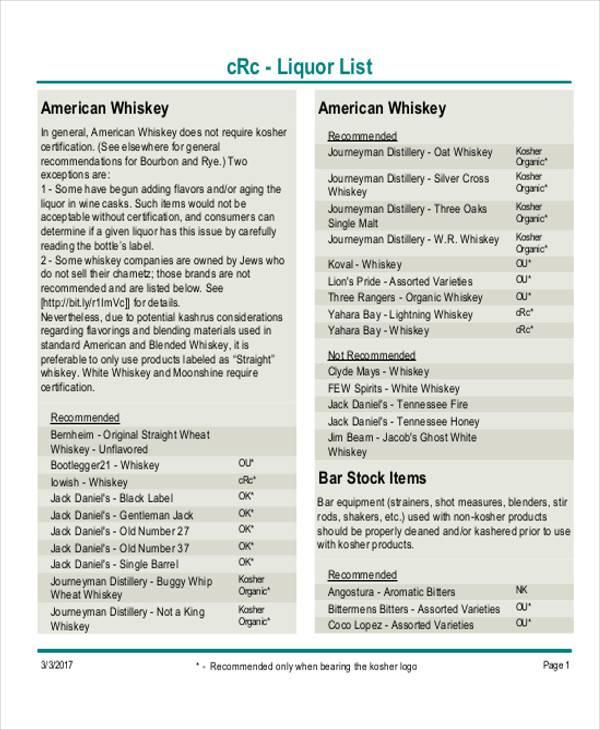 alcohol shot list