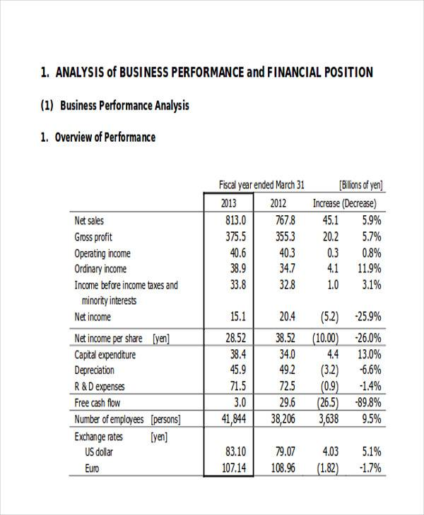 business performance analysis report1