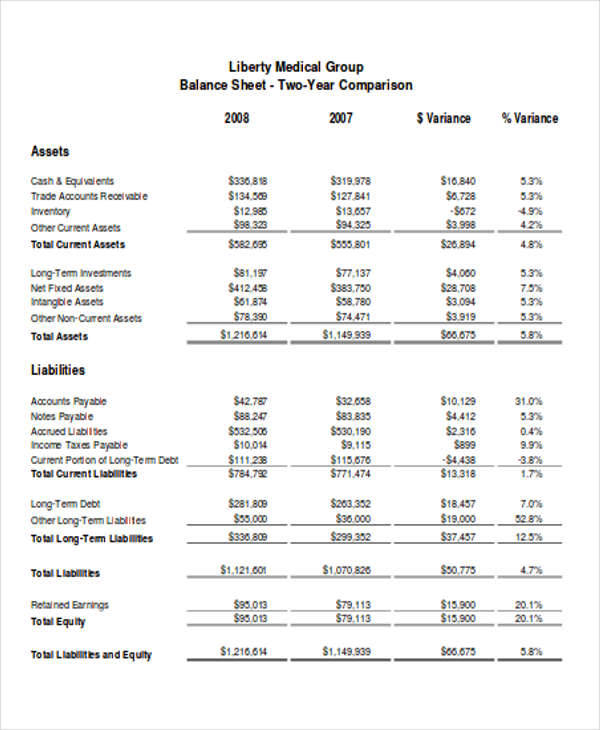 Sample Financial Report Annual Financial Report Template Pdf Free – Company Financial Analysis Report Sample