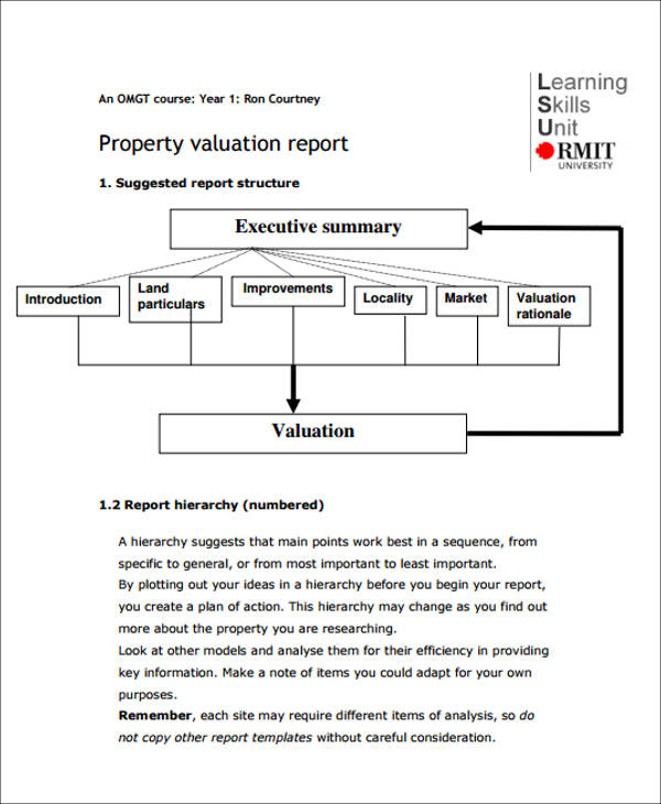 Sample Property Valuation Report - 6+ Examples in Word, PDF, Docs