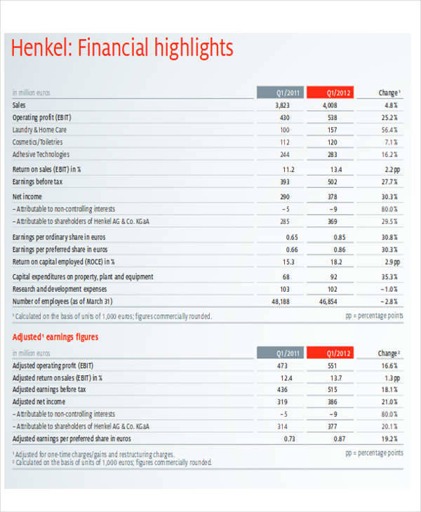 Sample Quarterly Financial Report