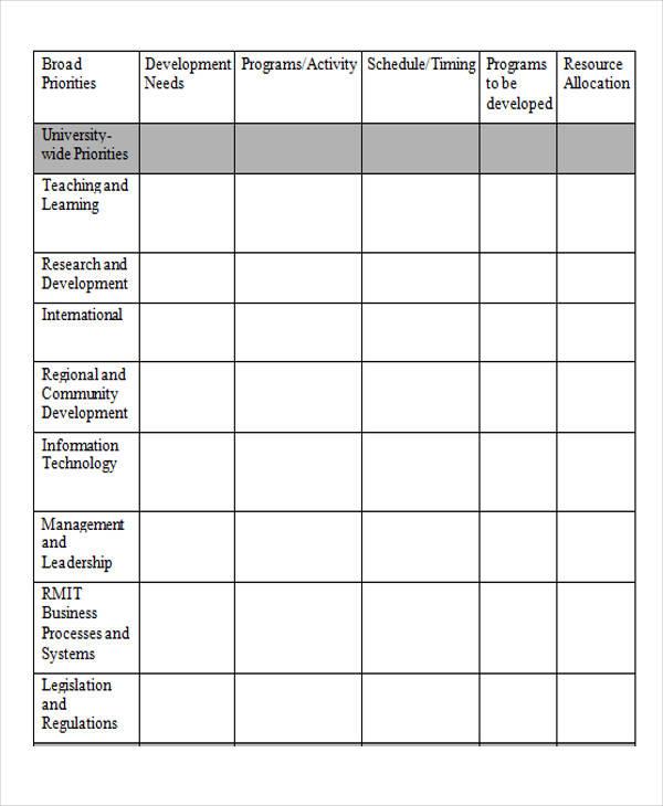 staff development survey form