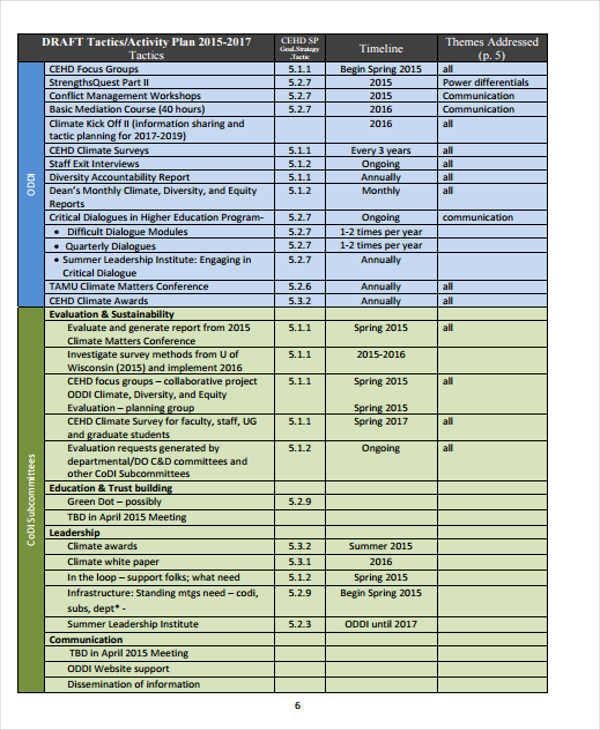 activity plan1