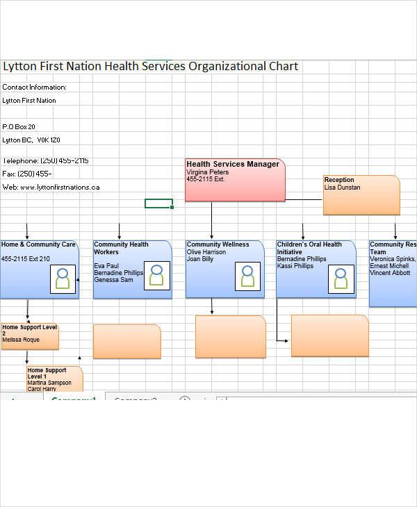 business organization chart2