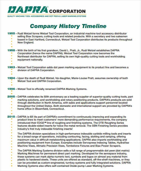 company history2