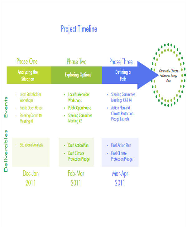 free printable project timeline