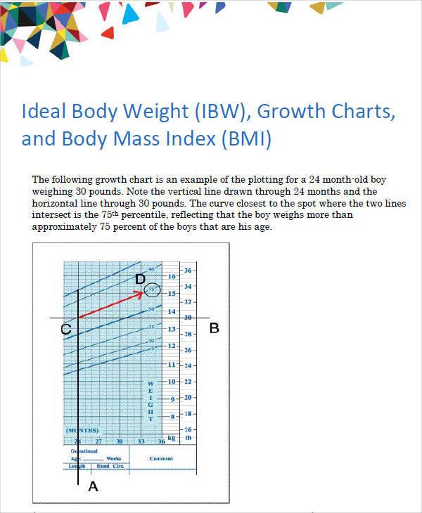 ideal weight chart1