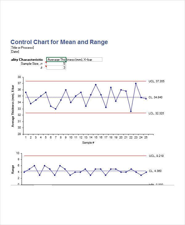individual control chart1