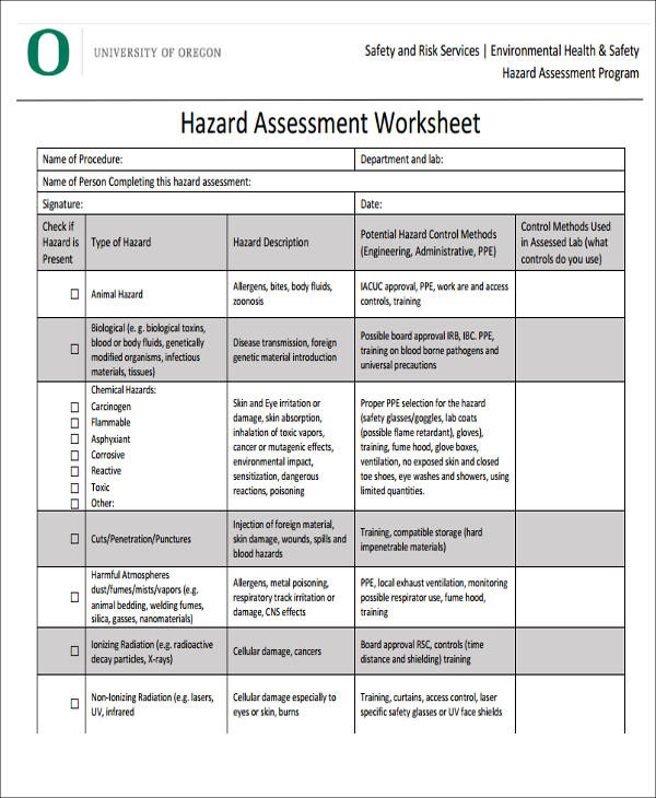 Stunning Hazard Assessment Template Pictures Inspiration  Example