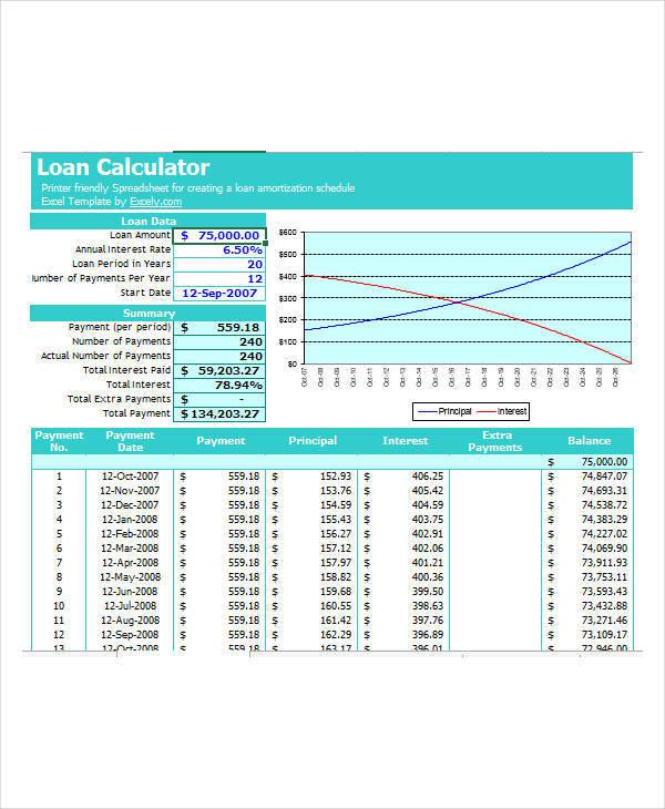 loan calculator amortization chart2
