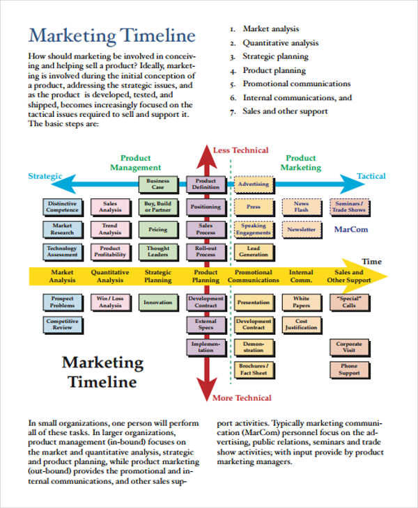 marketing strategy2