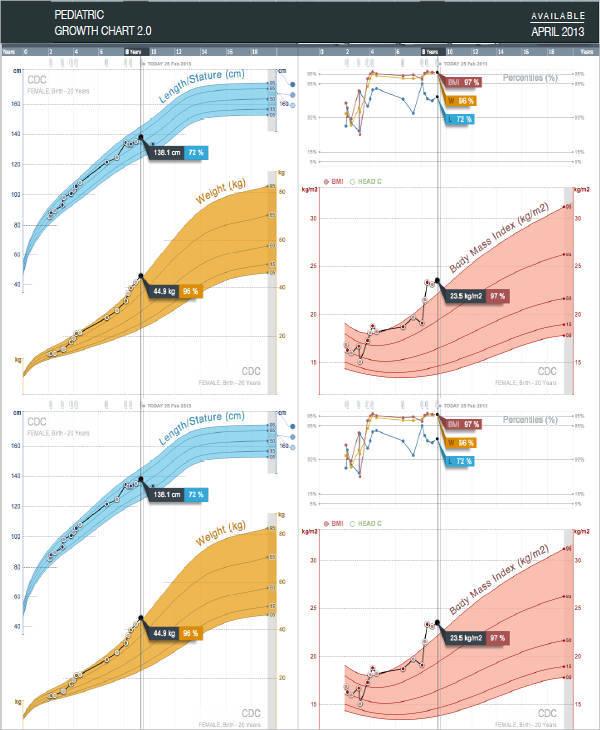 pediatric growth chart1