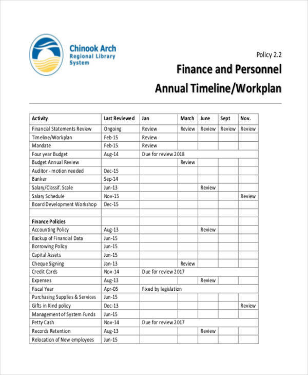 personal annual work plan