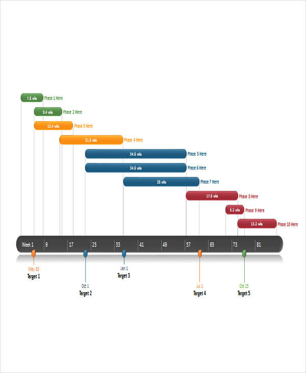 36+ Free Timeline Template