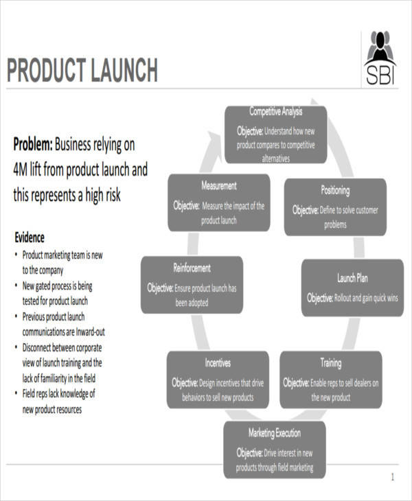 product launch1