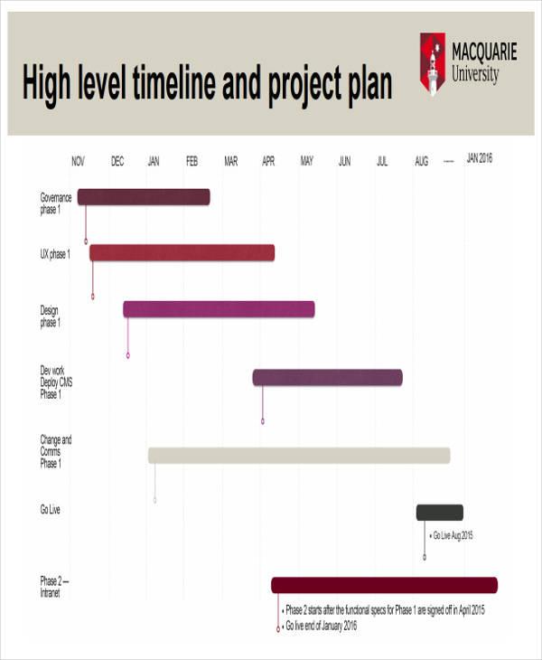 project plan2