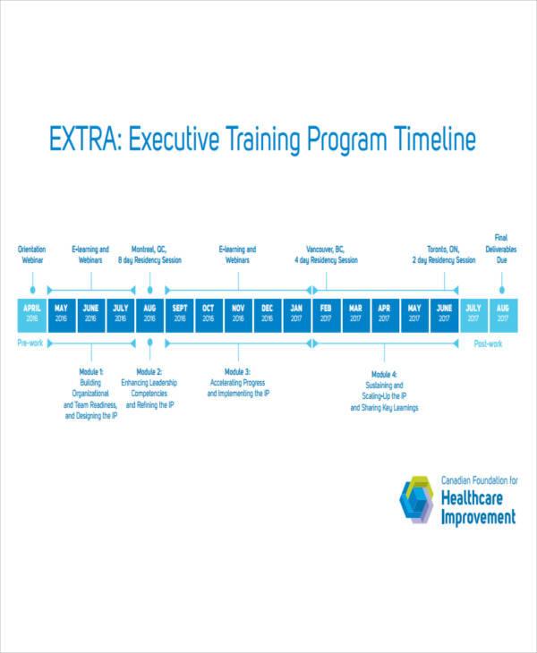 training program1